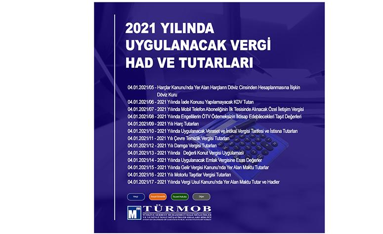 2021 YILINDA UYGULANACAK VERGİ  HAD VE TUTARLARI